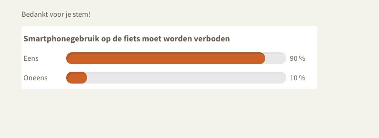 smartphonegebruik op de fiets poll